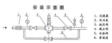 不锈钢气体减压阀安装图