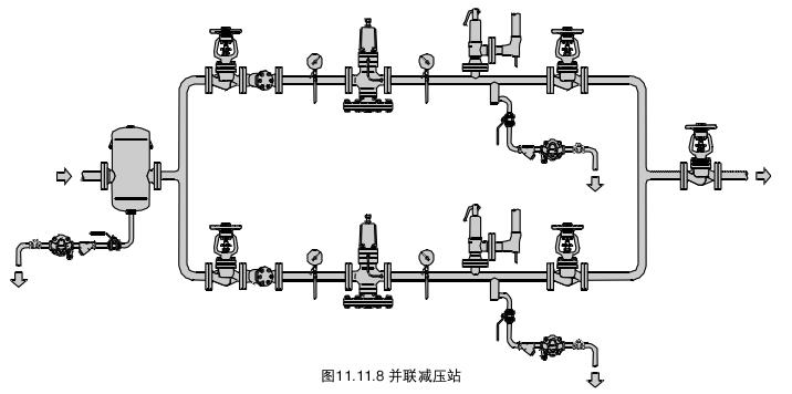 一、产品概述:YK43X/F压缩空气减压阀一般情况下由主阀和导阀两部分组成。而主阀主要由阀座、主阀盘、活塞、弹簧等零件组成。导阀主要由阀座、阀瓣、膜片、弹簧、调节弹簧等零件组成。压缩空气减压阀通过调节调节弹簧压力设定出口压力、利用膜片传感出口压力变化,通过导阀启闭驱动活塞调节主阀节流部位过流面积的大小,实现减压稳压功能。 本系列减压阀属于先导活塞式减压阀主要用于气体管路,如空气、氮气、氧气、氢气、液化气、天然气等气体。 YK43X/F压缩空气减压阀技术参数: 适用介质:空气、煤气、天然气、氮气、液化气、氨